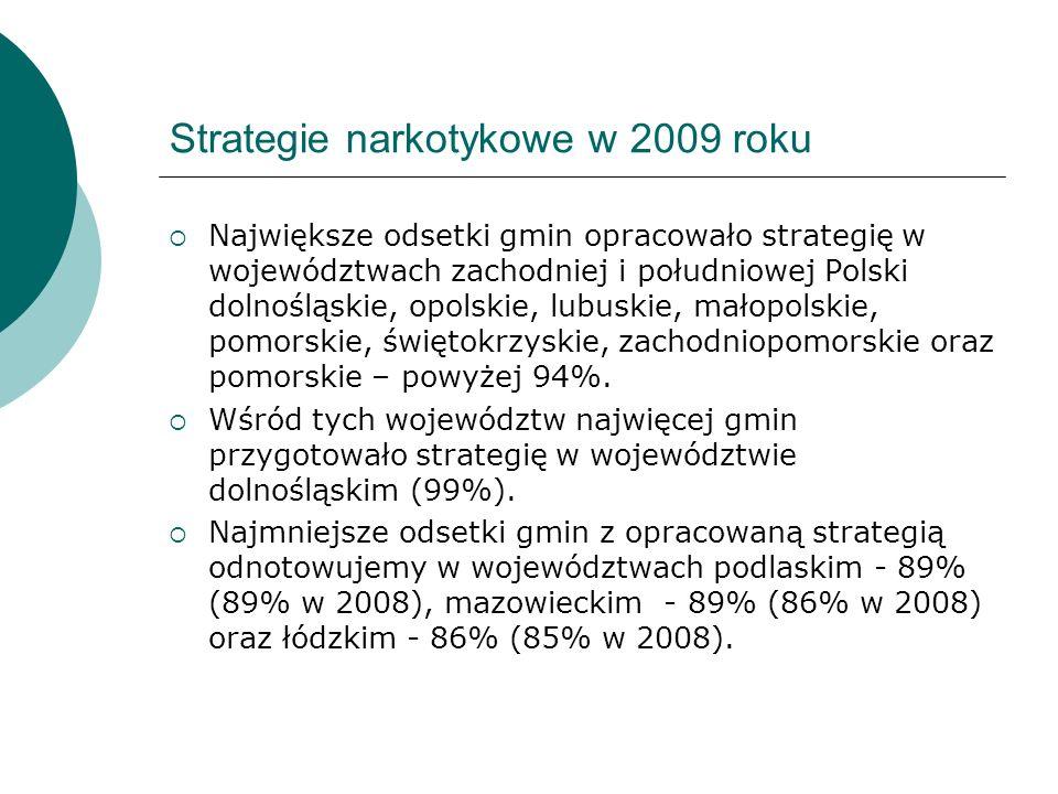 Strategie narkotykowe w 2009 roku  Największe odsetki gmin opracowało strategię w województwach zachodniej i południowej Polski dolnośląskie, opolski