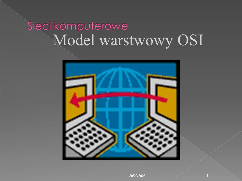 20/09/2003 1 Model warstwowy OSI