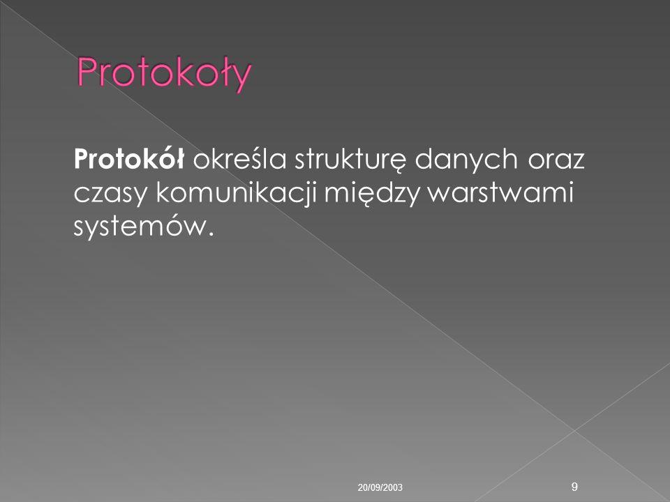 Protokół określa strukturę danych oraz czasy komunikacji między warstwami systemów. 20/09/2003 9