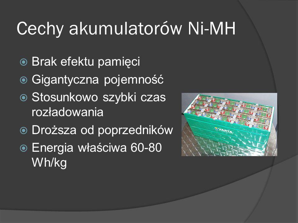 Cechy akumulatorów Ni-MH  Brak efektu pamięci  Gigantyczna pojemność  Stosunkowo szybki czas rozładowania  Droższa od poprzedników  Energia właśc