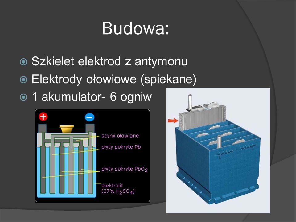 Budowa:  Szkielet elektrod z antymonu  Elektrody ołowiowe (spiekane)  1 akumulator- 6 ogniw