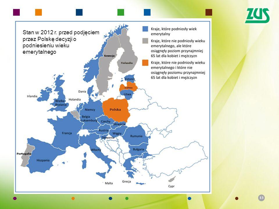 13 Stan w 2012 r. przed podjęciem przez Polskę decyzji o podniesieniu wieku emerytalnego