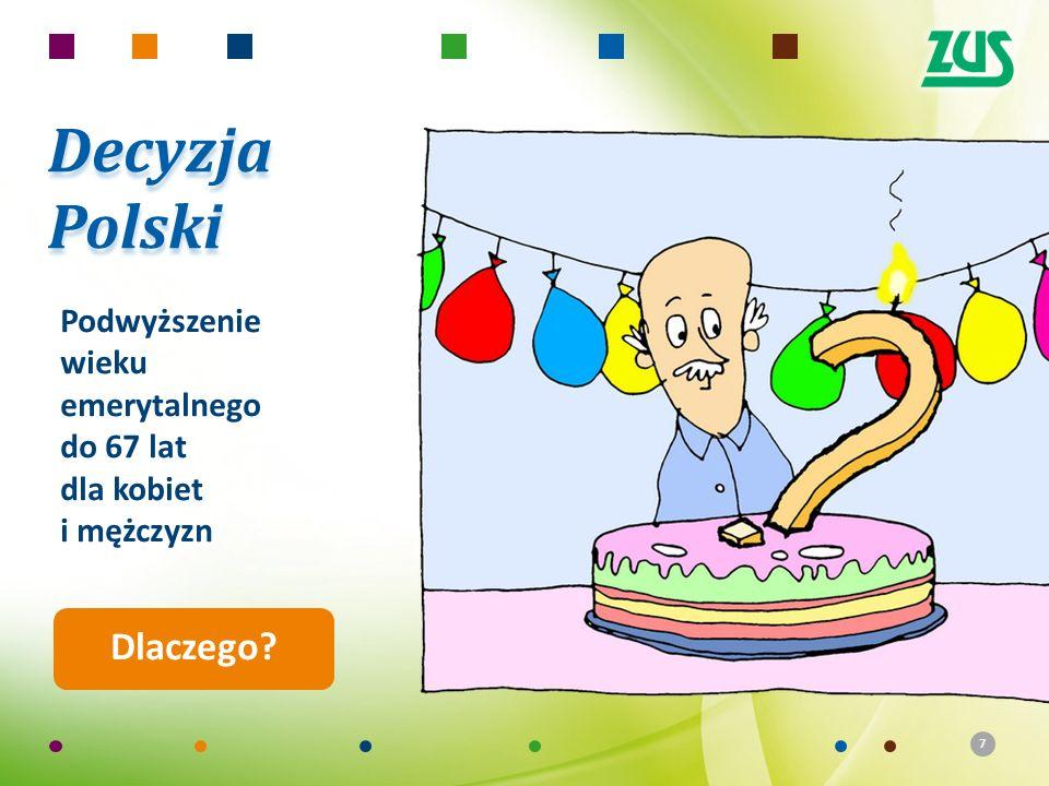 77 Dlaczego? Decyzja Polski Podwyższenie wieku emerytalnego do 67 lat dla kobiet i mężczyzn