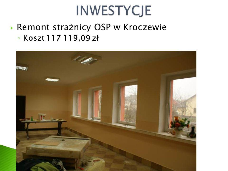  Remont strażnicy OSP w Kroczewie ◦ Koszt 117 119,09 zł