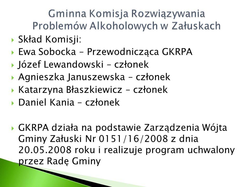  Skład Komisji:  Ewa Sobocka – Przewodnicząca GKRPA  Józef Lewandowski – członek  Agnieszka Januszewska – członek  Katarzyna Błaszkiewicz – człon
