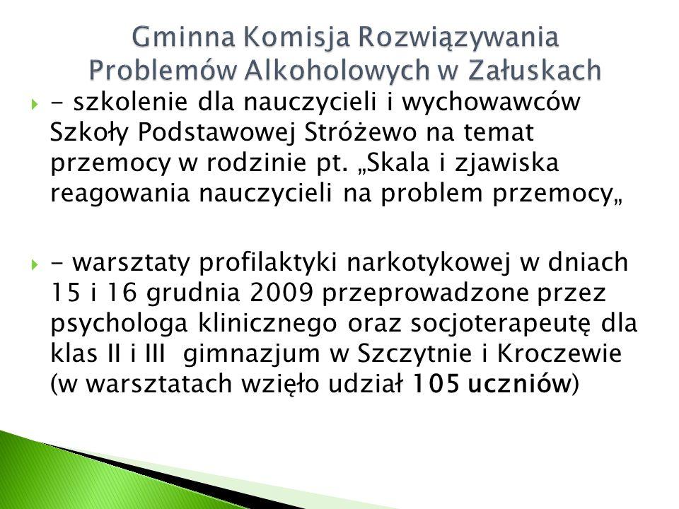  - szkolenie dla nauczycieli i wychowawców Szkoły Podstawowej Stróżewo na temat przemocy w rodzinie pt.