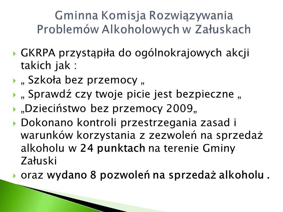 """ GKRPA przystąpiła do ogólnokrajowych akcji takich jak :  """" Szkoła bez przemocy """"  """" Sprawdź czy twoje picie jest bezpieczne """"  """"Dzieciństwo bez przemocy 2009""""  Dokonano kontroli przestrzegania zasad i warunków korzystania z zezwoleń na sprzedaż alkoholu w 24 punktach na terenie Gminy Załuski  oraz wydano 8 pozwoleń na sprzedaż alkoholu."""