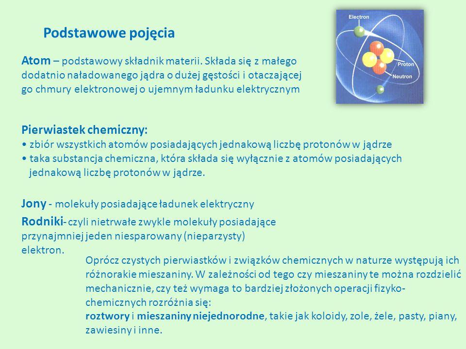 Atom – podstawowy składnik materii. Składa się z małego dodatnio naładowanego jądra o dużej gęstości i otaczającej go chmury elektronowej o ujemnym ła
