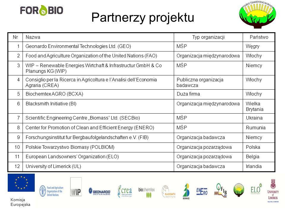 Komisja Europejska Partnerzy projektu NrNazwaTyp organizacjiPaństwo 1Geonardo Environmental Technologies Ltd. (GEO)MŚPWęgry 2Food and Agriculture Orga