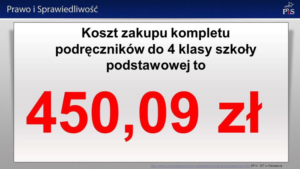 Koszt zakupu kompletu podręczników do 4 klasy szkoły podstawowej to 450,09 zł http://merlin.pl/browse/promotion/1/podreczniki/twoja-lista-podrecznikow