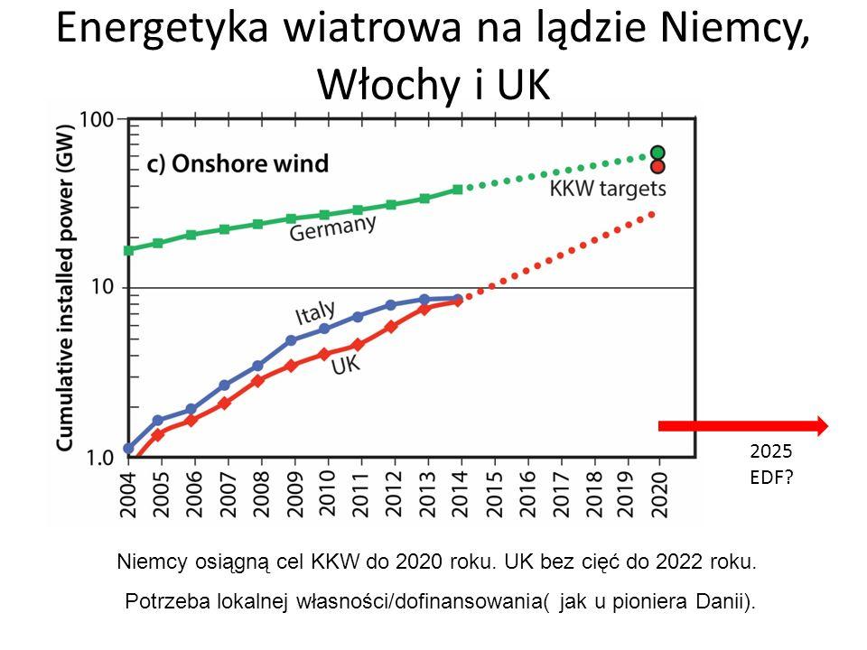 Przybrzeżna elektryka wiatrowa Niemcy i UK Mimo niesprzyjających warunków środowiska, przybrzeżne elektrownie wiatrowe, wytwarzają więcej energii, podobnie jak PV 2025 EDF?