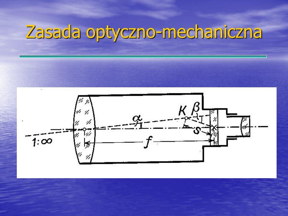 Zasada optyczno-mechaniczna