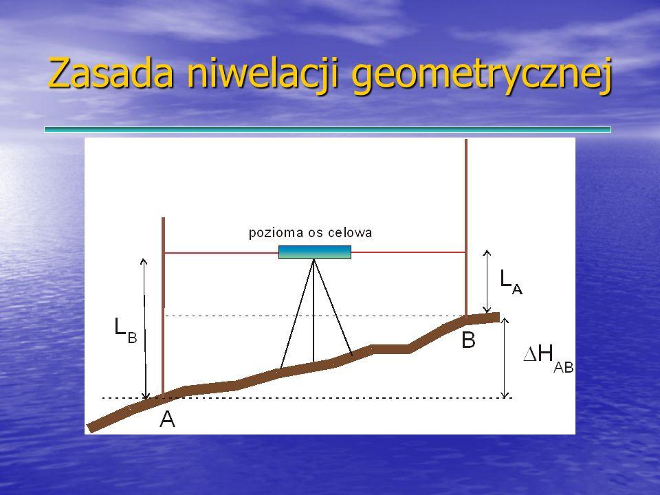 Zasada niwelacji geometrycznej