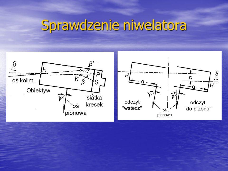 Sprawdzenie niwelatora