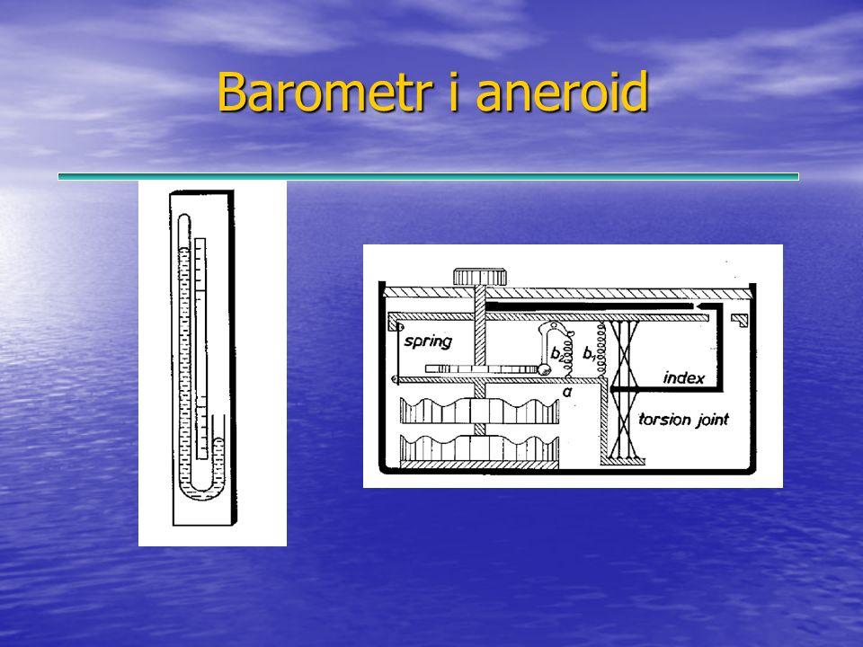 Barometr i aneroid
