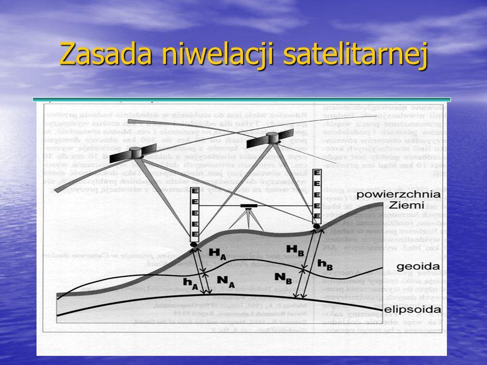 Zasada niwelacji satelitarnej