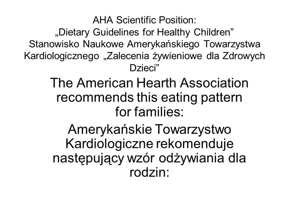 """AHA Scientific Position: """"Dietary Guidelines for Healthy Children Stanowisko Naukowe Amerykańskiego Towarzystwa Kardiologicznego """"Zalecenia żywieniowe dla Zdrowych Dzieci The American Hearth Association recommends this eating pattern for families: Amerykańskie Towarzystwo Kardiologiczne rekomenduje następujący wzór odżywiania dla rodzin:"""