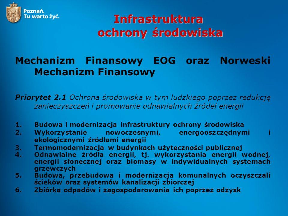 Infrastruktura ochrony środowiska Mechanizm Finansowy EOG oraz Norweski Mechanizm Finansowy Priorytet 2.1 Ochrona środowiska w tym ludzkiego poprzez r