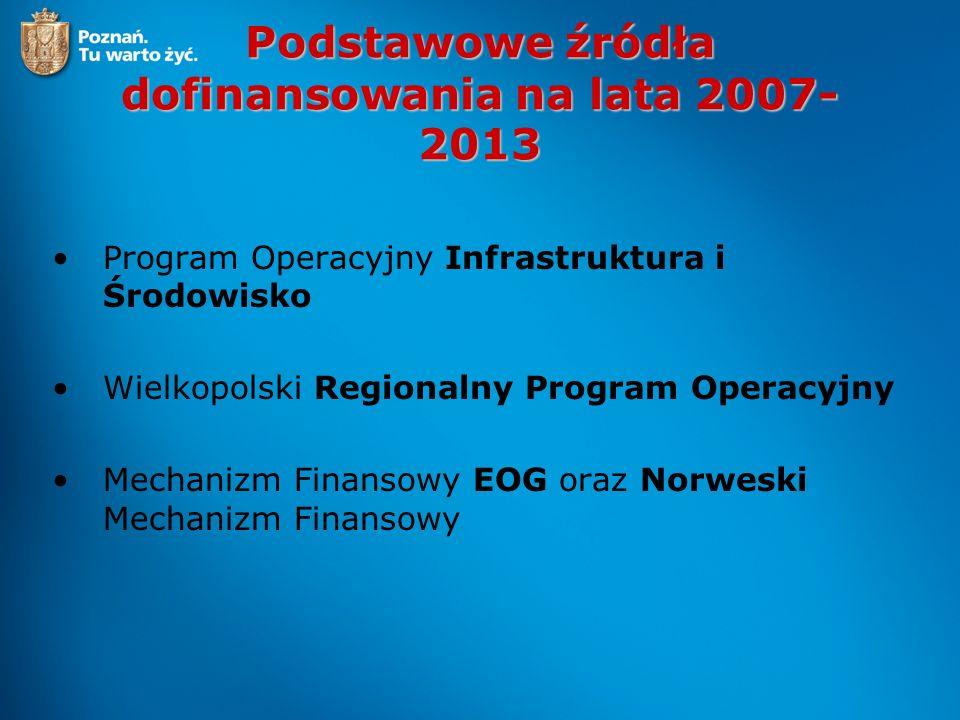 Podstawowe źródła dofinansowania na lata 2007- 2013 Program Operacyjny Infrastruktura i Środowisko Wielkopolski Regionalny Program Operacyjny Mechaniz