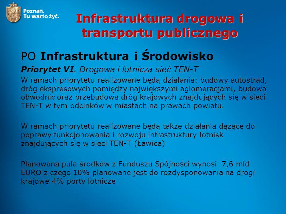 Infrastruktura drogowa i transportu publicznego PO Infrastruktura i Środowisko Priorytet VI. Drogowa i lotnicza sieć TEN-T W ramach priorytetu realizo