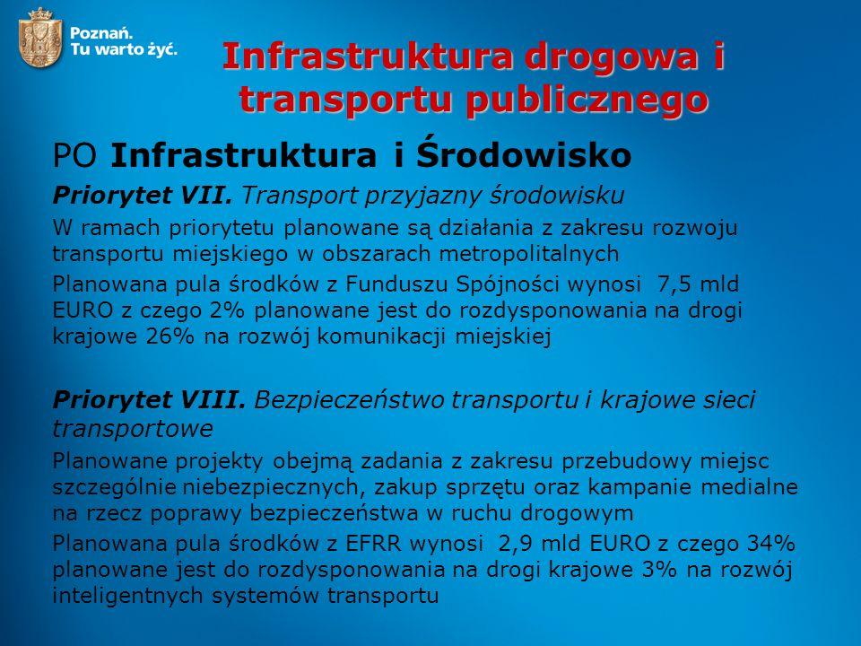 Infrastruktura drogowa i transportu publicznego Wielkopolski Regionalny Program Operacyjny PRIORYTET II Infrastruktura o podstawowym znaczeniu dla regionu W ramach priorytetu planuje się realizację projektów z zakresu budowy i przebudowy dróg krajowych w miastach na prawach powiatu.