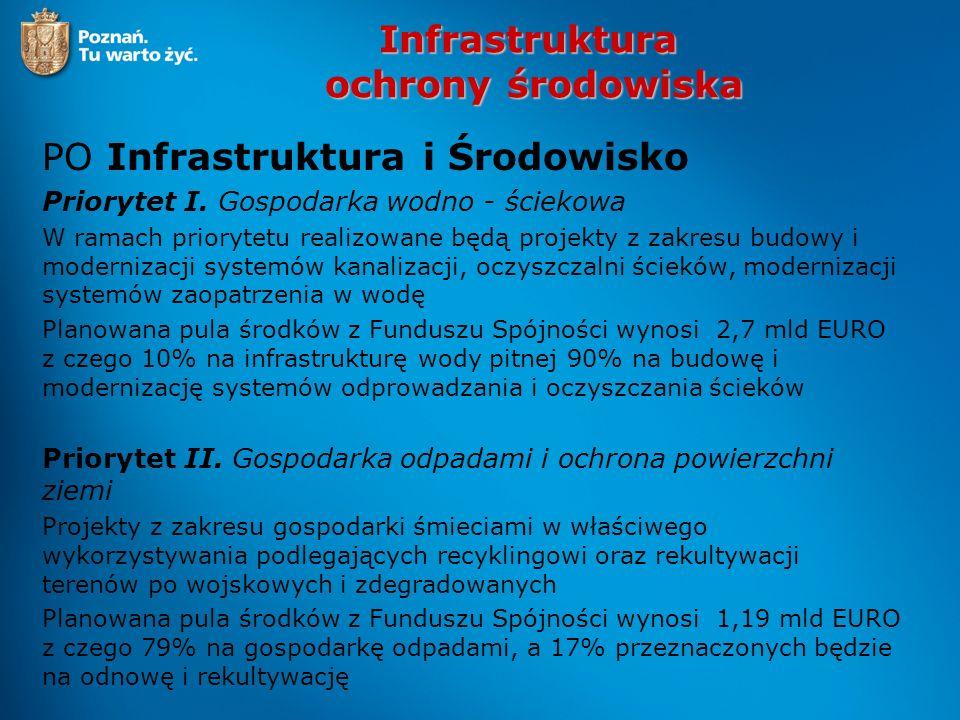 Infrastruktura ochrony środowiska PO Infrastruktura i Środowisko Priorytet I. Gospodarka wodno - ściekowa W ramach priorytetu realizowane będą projekt