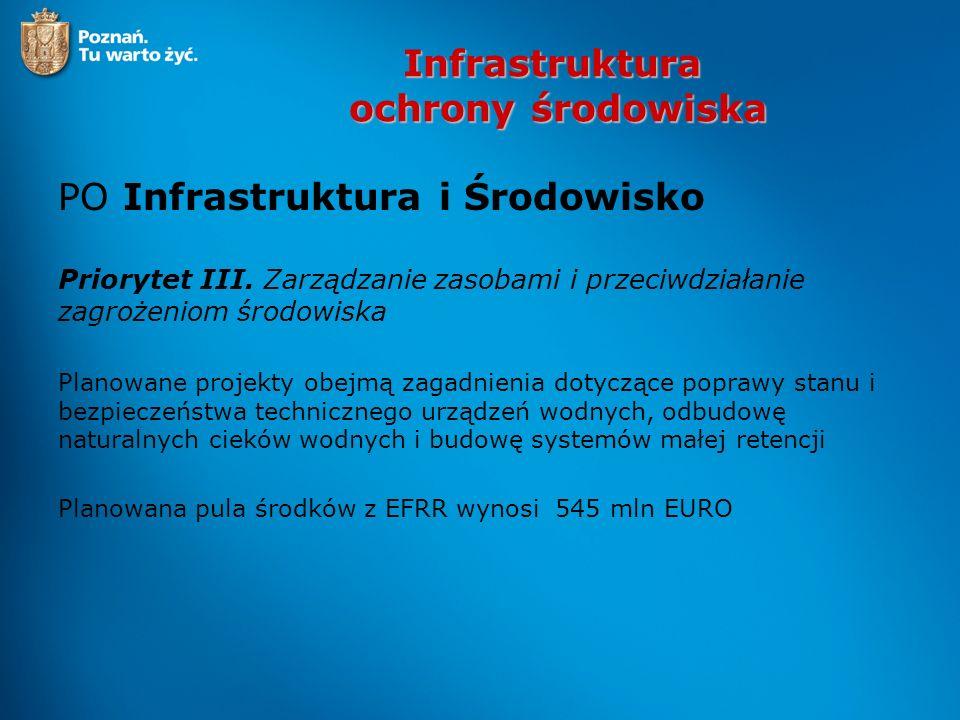 Infrastruktura ochrony środowiska Wielkopolski Regionalny Program Operacyjny PRIORYTET III Środowisko W ramach Regionalnego Programu Operacyjnego planowana jest realizacja projektów z zakresu: - infrastruktury ochrony środowiska - ochrony przyrody - zaopatrzenia w wodę - ochrony przeciw powodziowej - bezpieczeństwa środowiskowego - wykorzystania energii odnawialnej