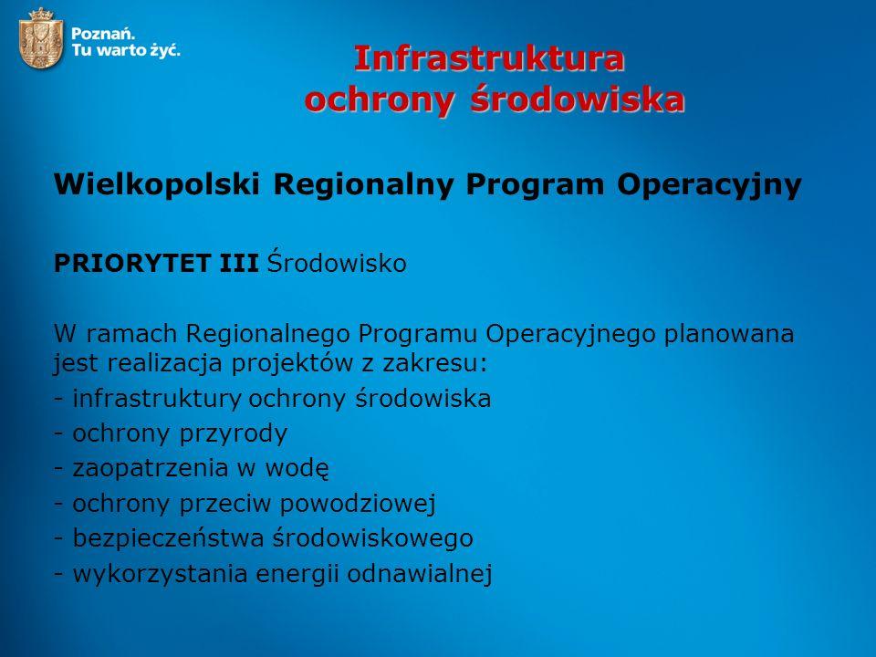 Infrastruktura ochrony środowiska Wielkopolski Regionalny Program Operacyjny PRIORYTET III Środowisko 158,59 3.1 Racjonalizacja gospodarki odpadami i ochrona powierzchni ziemi 22,88 3.2 Infrastruktura energetyczna przyjazna środowisku 30,9 3.3 Wsparcie ochrony przyrody 5,29 3.4 Gospodarka wodno-ściekowa 62,7 3.5 Wzmocnienie ochrony przeciwpowodziowej zagrożonych obszarów województwa 22,88 3.6 Poprawa bezpieczeństwa środowiskowego i ekologicznego 3,8 3.7 Zwiększenie wykorzystania odnawialnych zasobów energii 10,01