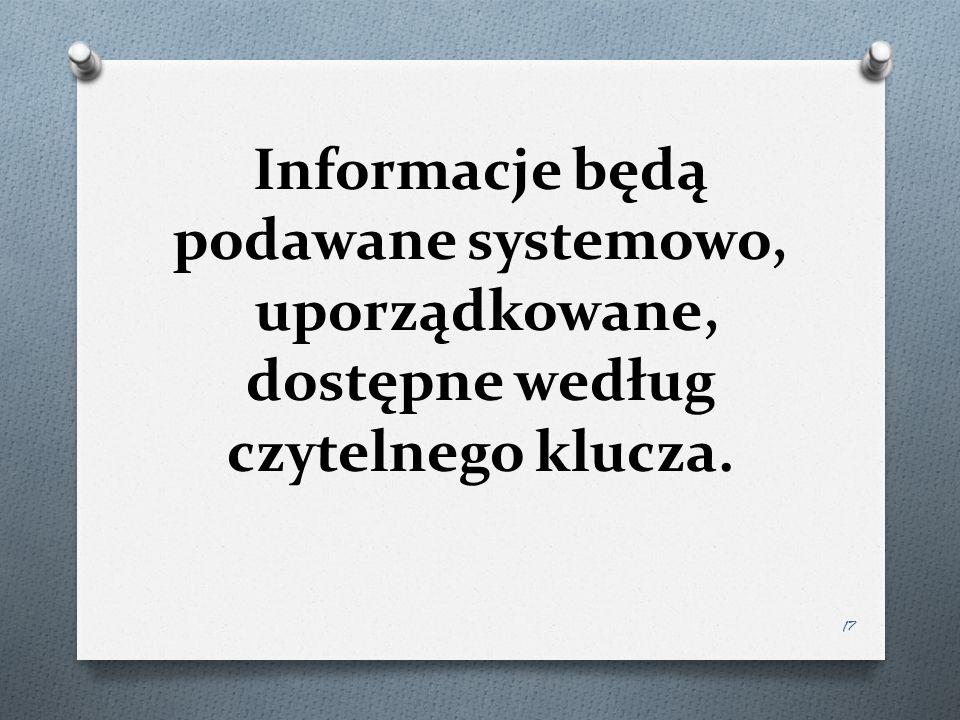 Informacje będą podawane systemowo, uporządkowane, dostępne według czytelnego klucza. 17