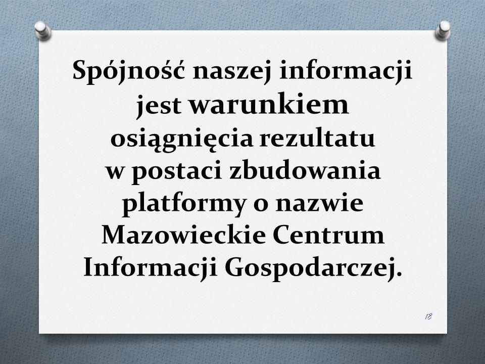 Spójność naszej informacji jest warunkiem osiągnięcia rezultatu w postaci zbudowania platformy o nazwie Mazowieckie Centrum Informacji Gospodarczej.