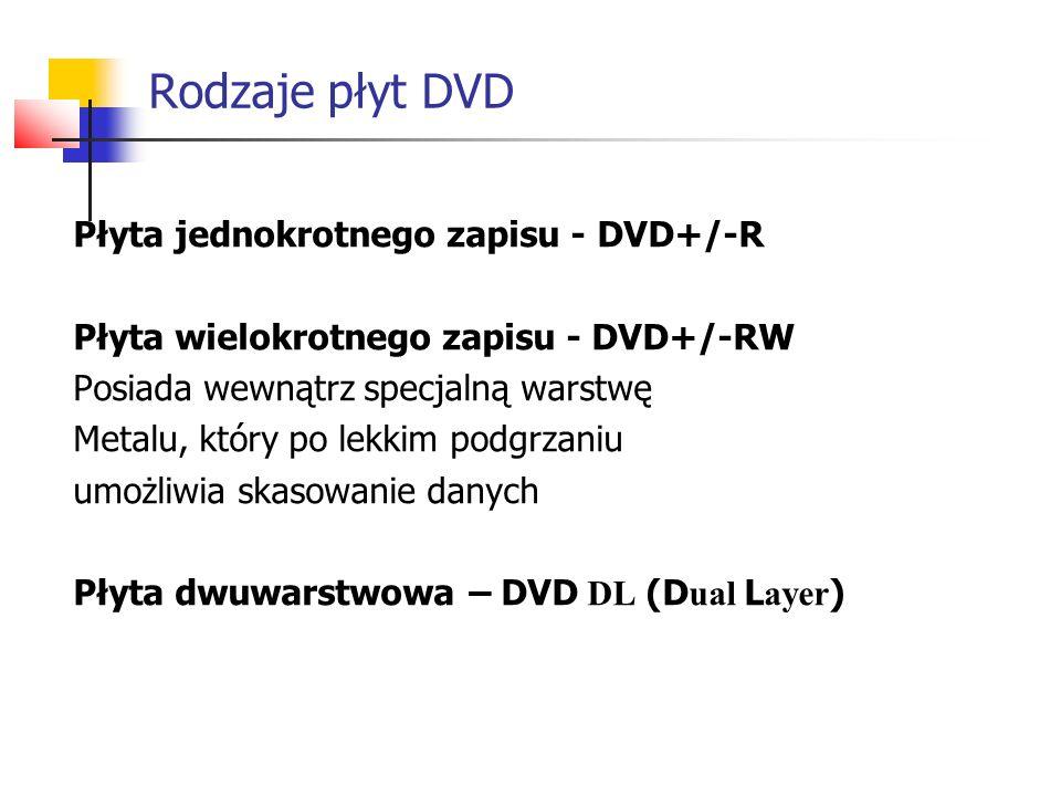 Rodzaje płyt DVD Płyta jednokrotnego zapisu - DVD+/-R Płyta wielokrotnego zapisu - DVD+/-RW Posiada wewnątrz specjalną warstwę Metalu, który po lekkim podgrzaniu umożliwia skasowanie danych Płyta dwuwarstwowa – DVD DL (D ual L ayer )