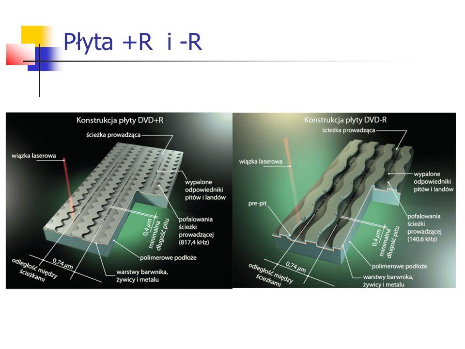 Płyta +R i -R