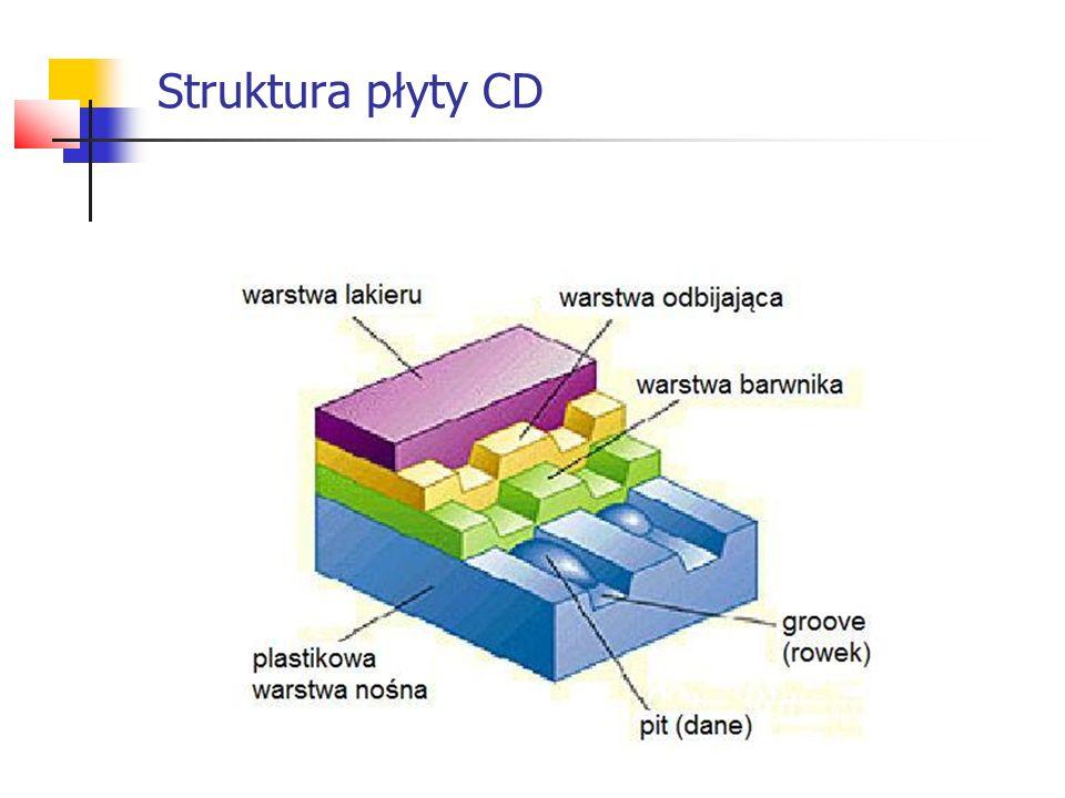 Struktura płyty CD