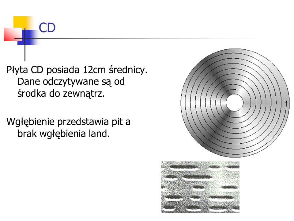 CD Płyta CD posiada 12cm średnicy. Dane odczytywane są od środka do zewnątrz.