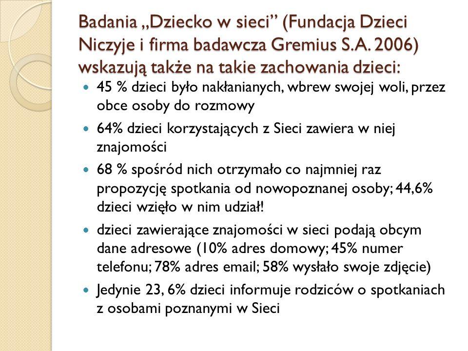 """Badania """"Dziecko w sieci"""" (Fundacja Dzieci Niczyje i firma badawcza Gremius S.A. 2006) wskazują także na takie zachowania dzieci: 45 % dzieci było nak"""