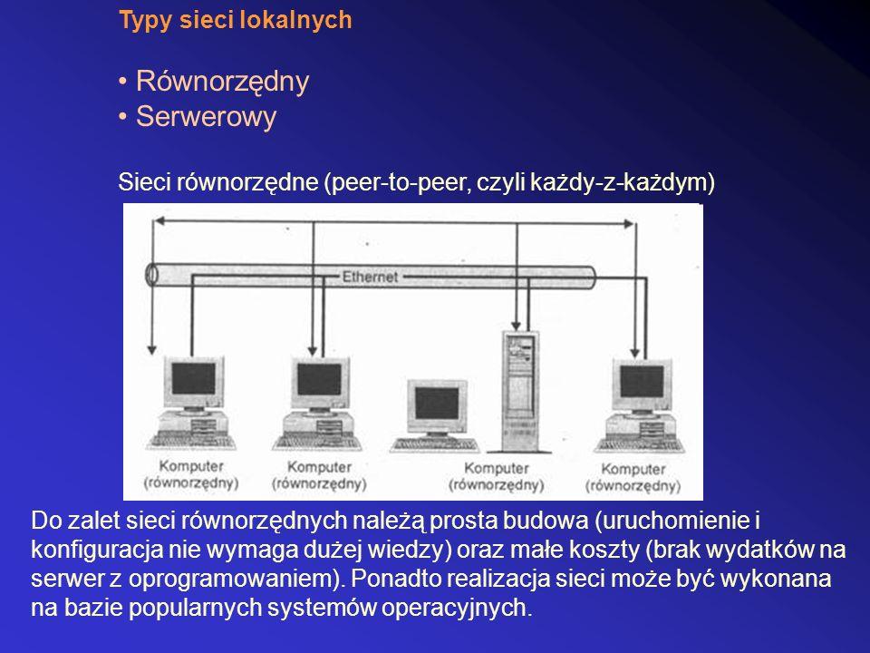 Typy sieci lokalnych Równorzędny Serwerowy Sieci równorzędne (peer-to-peer, czyli każdy-z-każdym) Do zalet sieci równorzędnych należą prosta budowa (uruchomienie i konfiguracja nie wymaga dużej wiedzy) oraz małe koszty (brak wydatków na serwer z oprogramowaniem).