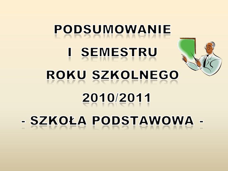 WAGA PRZEDMIOTÓW Matematyka J ę z.polski J ę z.