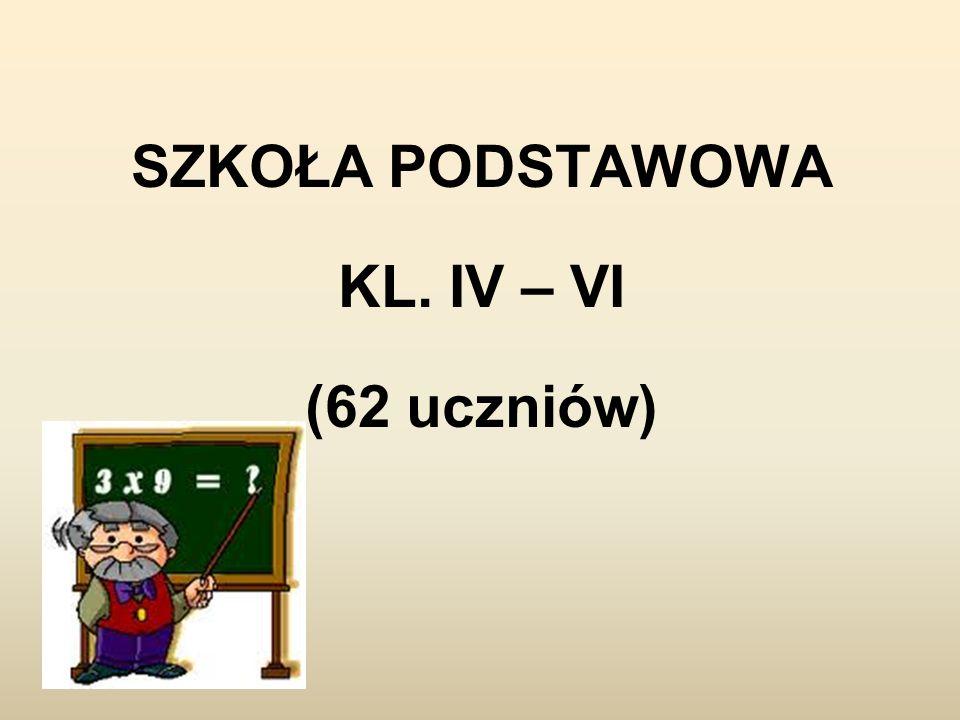 SZKOŁA PODSTAWOWA KL. IV – VI (62 uczniów)