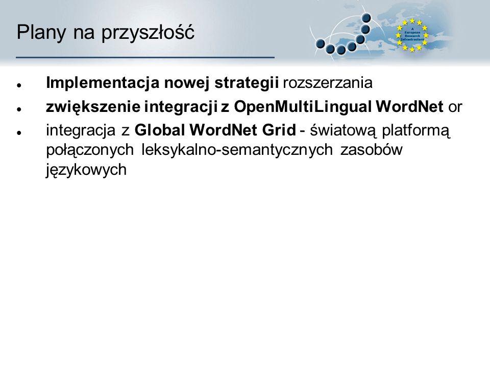 Plany na przyszłość Implementacja nowej strategii rozszerzania zwiększenie integracji z OpenMultiLingual WordNet or integracja z Global WordNet Grid - światową platformą połączonych leksykalno-semantycznych zasobów językowych