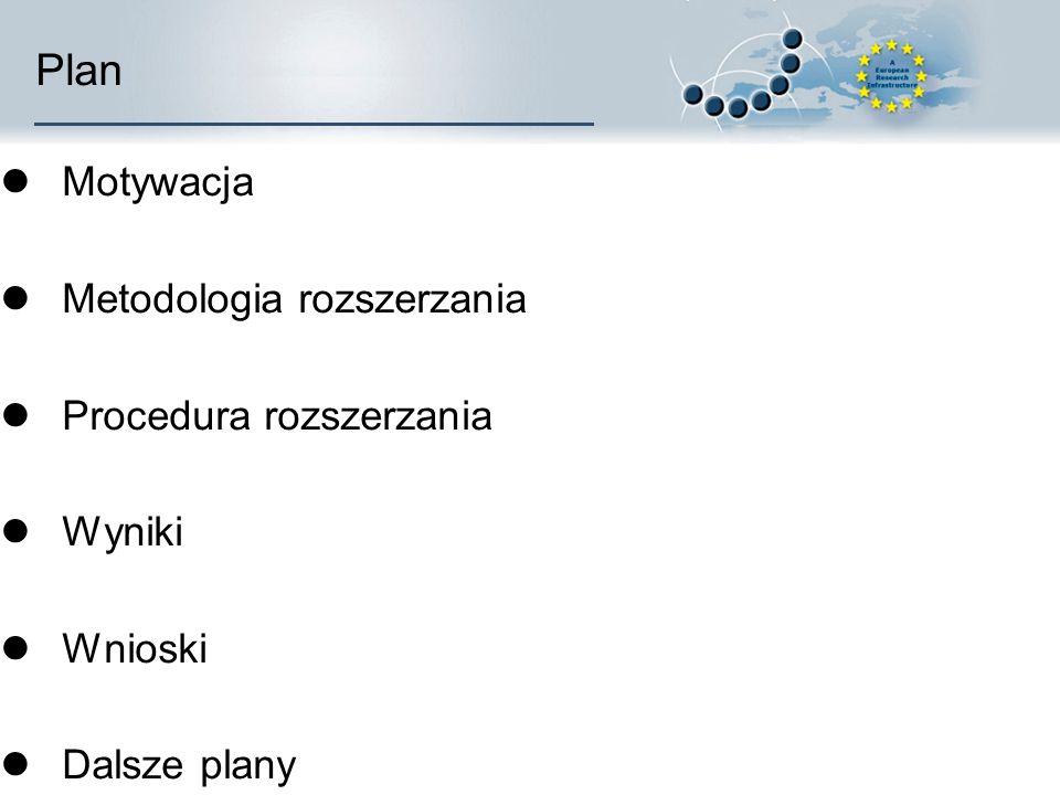 Plan Motywacja Metodologia rozszerzania Procedura rozszerzania Wyniki Wnioski Dalsze plany