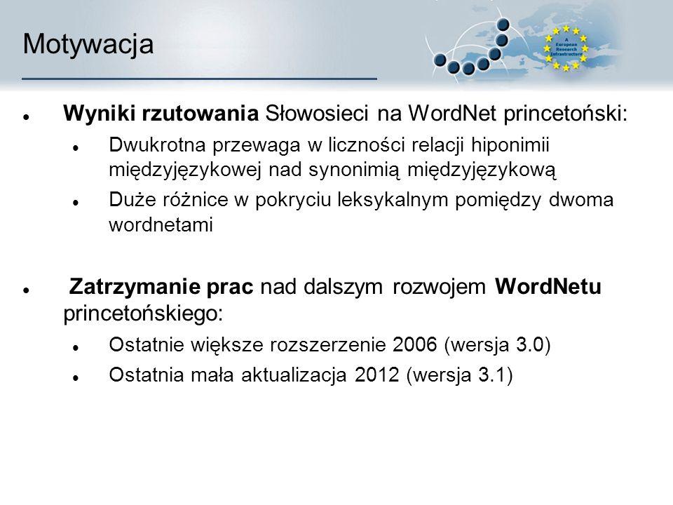 Motywacja Wyniki rzutowania Słowosieci na WordNet princetoński: Dwukrotna przewaga w liczności relacji hiponimii międzyjęzykowej nad synonimią międzyjęzykową Duże różnice w pokryciu leksykalnym pomiędzy dwoma wordnetami Zatrzymanie prac nad dalszym rozwojem WordNetu princetońskiego: Ostatnie większe rozszerzenie 2006 (wersja 3.0) Ostatnia mała aktualizacja 2012 (wersja 3.1)