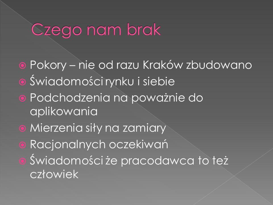  Pokory – nie od razu Kraków zbudowano  Świadomości rynku i siebie  Podchodzenia na poważnie do aplikowania  Mierzenia siły na zamiary  Racjonalnych oczekiwań  Świadomości że pracodawca to też człowiek