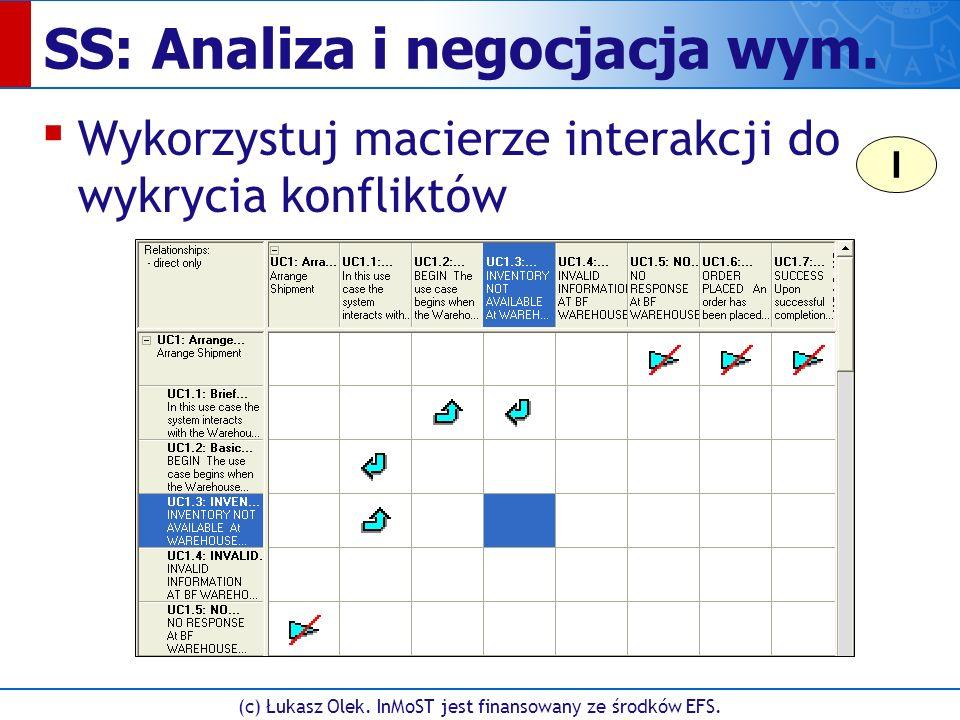 (c) Łukasz Olek.InMoST jest finansowany ze środków EFS.