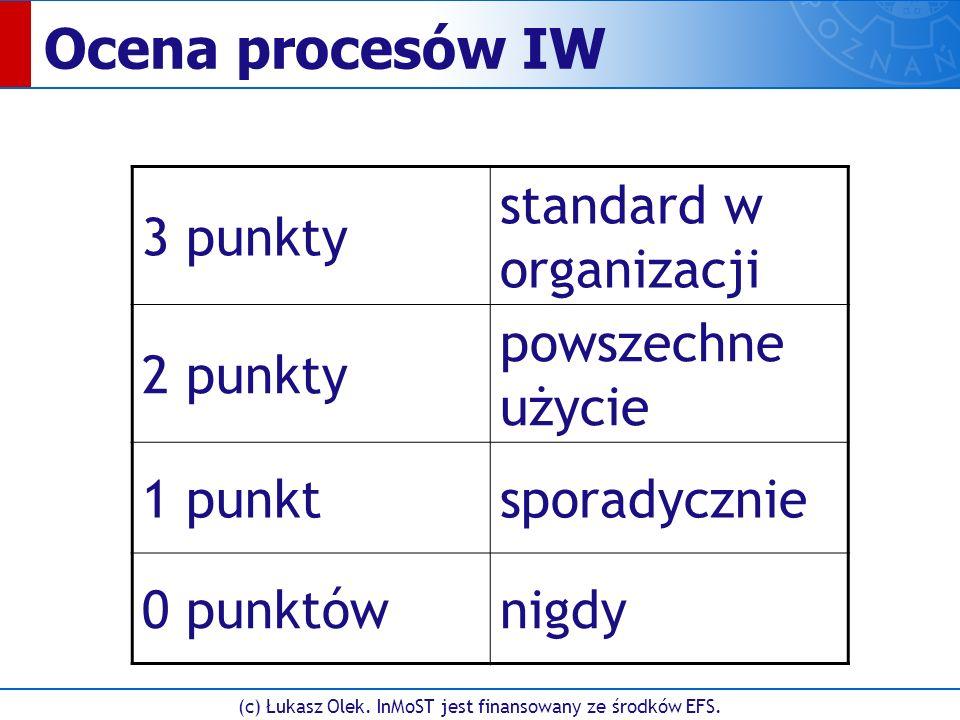(c) Łukasz Olek. InMoST jest finansowany ze środków EFS. Ocena procesów IW