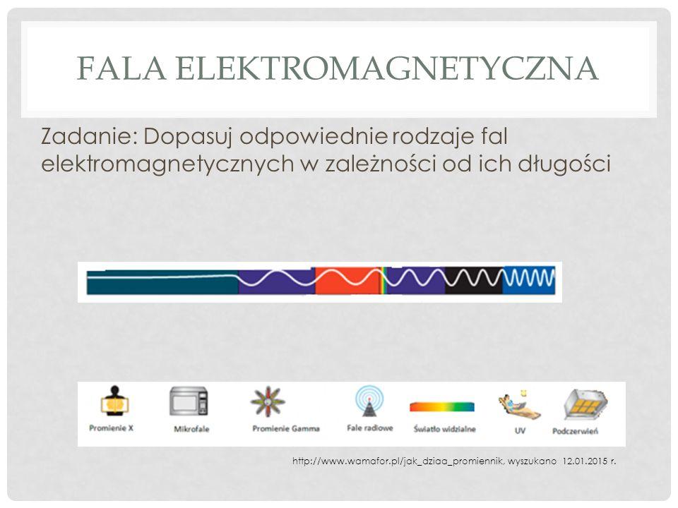 FALA ELEKTROMAGNETYCZNA Zadanie: Dopasuj odpowiednie rodzaje fal elektromagnetycznych w zależności od ich długości http://www.wamafor.pl/jak_dziaa_promiennik, wyszukano 12.01.2015 r.