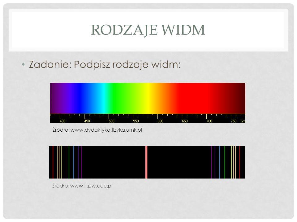 RODZAJE WIDM Zadanie: Podpisz rodzaje widm: Źródło: www.dydaktyka.fizyka.umk.pl Źródło: www.if.pw.edu.pl