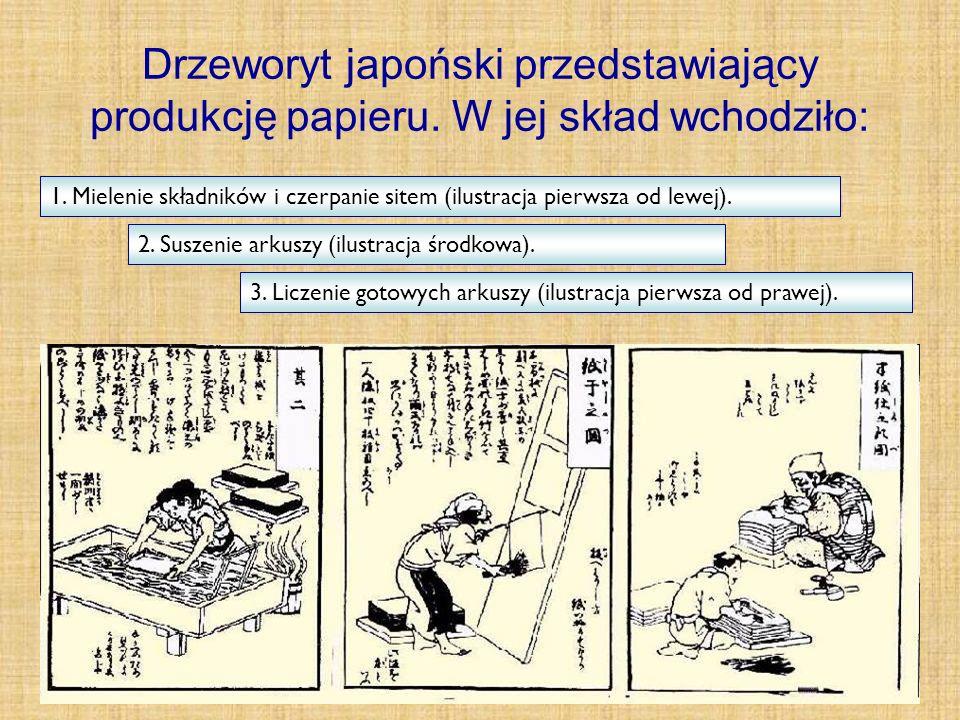 1. Mielenie składników i czerpanie sitem (ilustracja pierwsza od lewej).