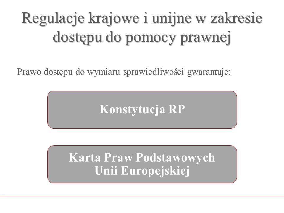 Regulacje krajowe i unijne w zakresie dostępu do pomocy prawnej Prawo dostępu do wymiaru sprawiedliwości gwarantuje: Konstytucja RP Karta Praw Podstawowych Unii Europejskiej