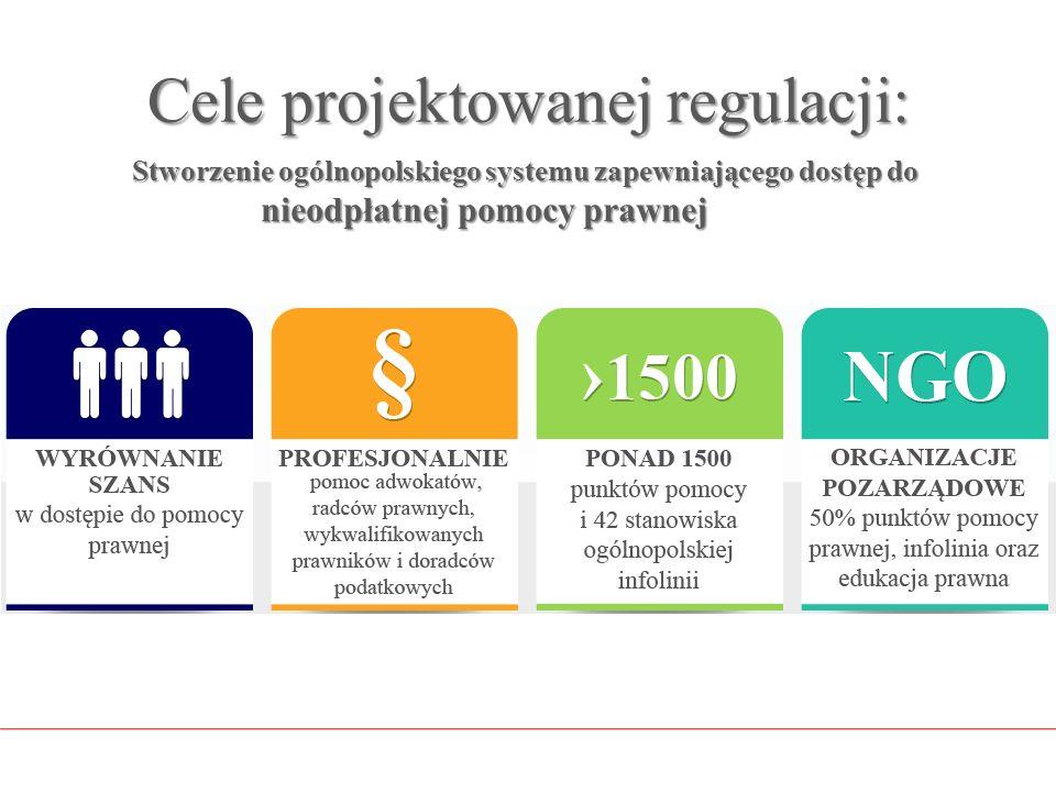 System nieodpłatnej pomocy, informacji oraz edukacji prawnej