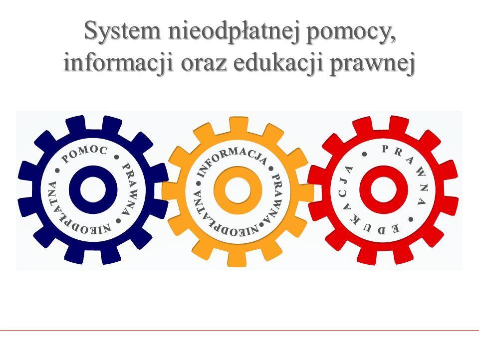 Dziękujemy więcej na www.ms.gov.pl